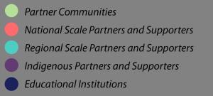 IHACC organizational chart Y5 (5)